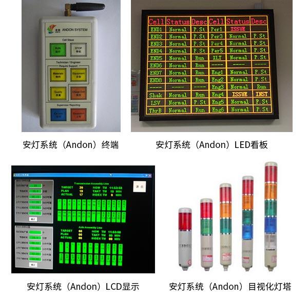 安灯呼叫管理系统-车间andon系统-无线安灯系统-安灯管理系统-广州益至企业管理咨询有限公司