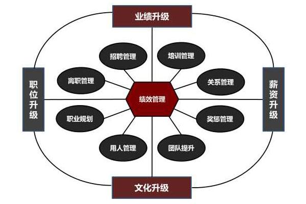 精益人力资源系统咨询-人力资源咨询-人力资源管理-人力资源管理咨询-广州益至企业管理咨询有限公司